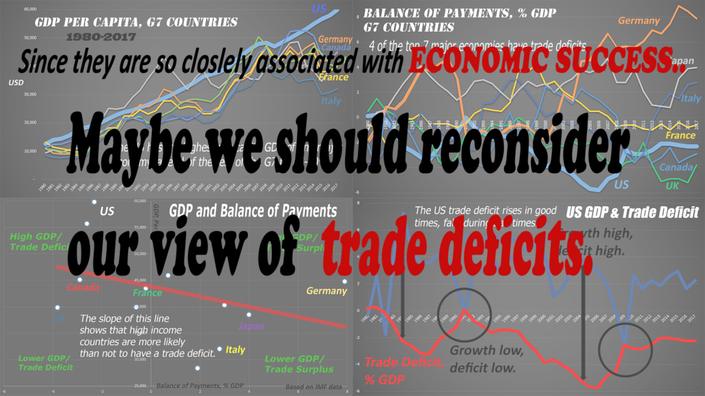 Deficits and Economic Success-4 Charts