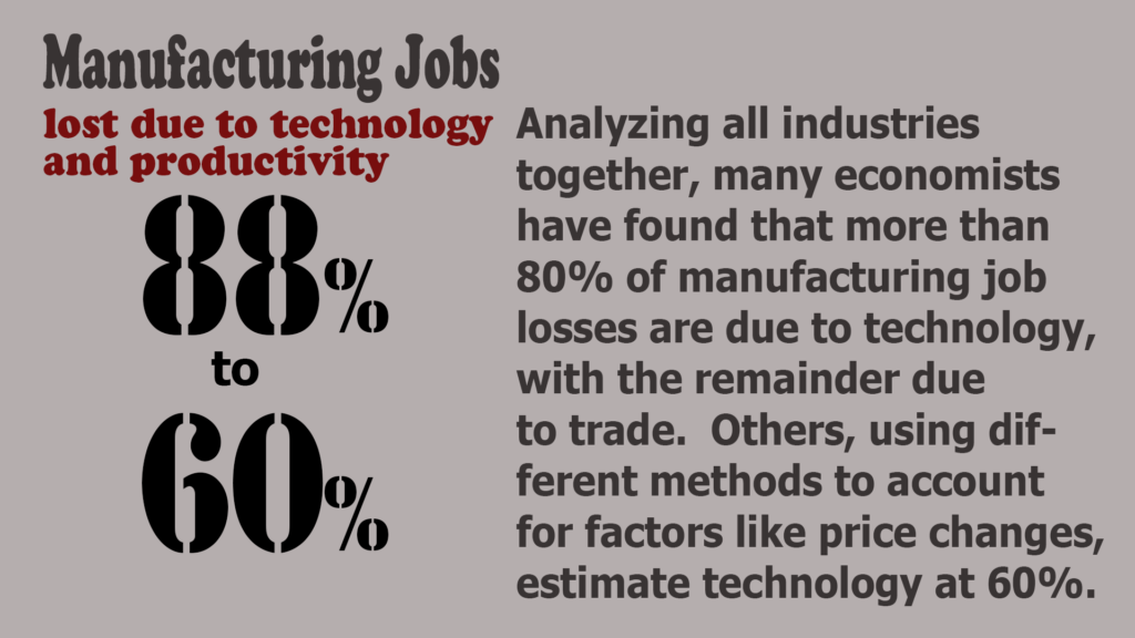 Anyway you look at it, technlogy causes the majority of manufacturing job losses, not trade.  Frankly, the higher estimates seem more reasonable.