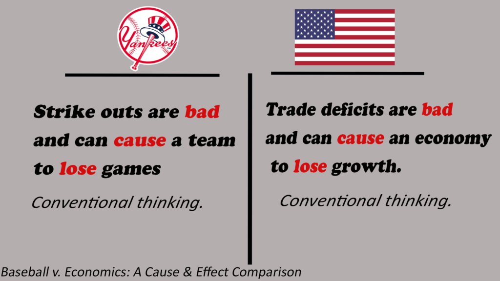 Trade deficits like strikeouts-1