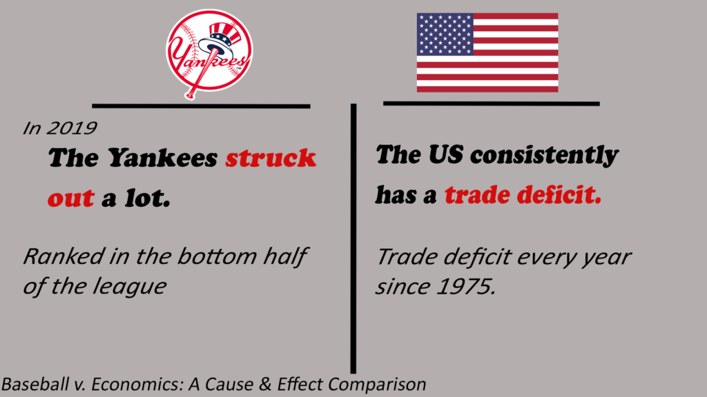 Trade deficits like strikeouts-2