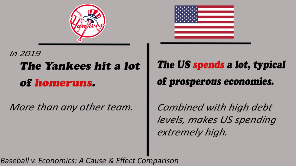 Trade deficits like strikeouts-4B
