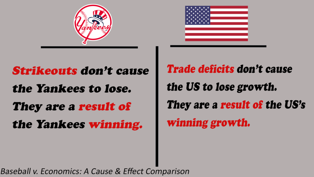 The point is that perhaps we should consider whether spending, not trade practices, is the cause of the US trade deficit.