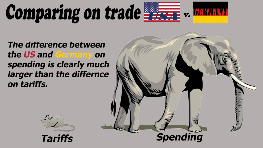 It is hard to conclude that unfair trade practices, not spending, are the cause of the US trade deficit with Germany.