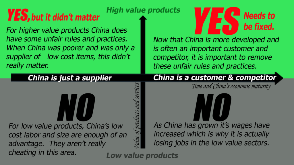 This chart summarizes how to find China's unfair trade practices.