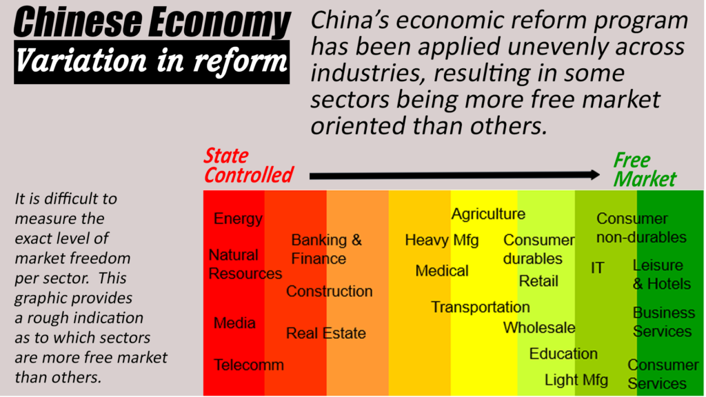 Once you understand China's gradual reform program, it is easier to understand how some sectors are more liberalized than others.