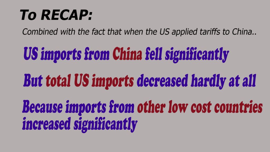 Recall, we already said that tariffs on China didn't really change the US trade balance.