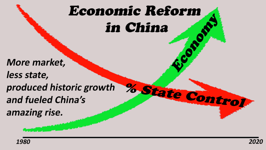 China has actually become a great example that the free market does work.