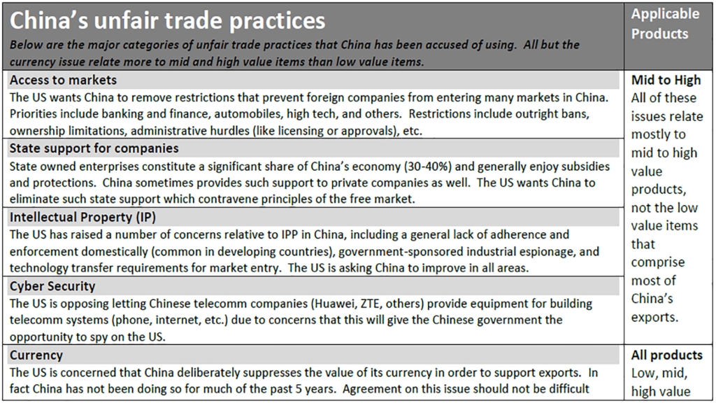 We close with a brief description of the main trade practices China needs to address.