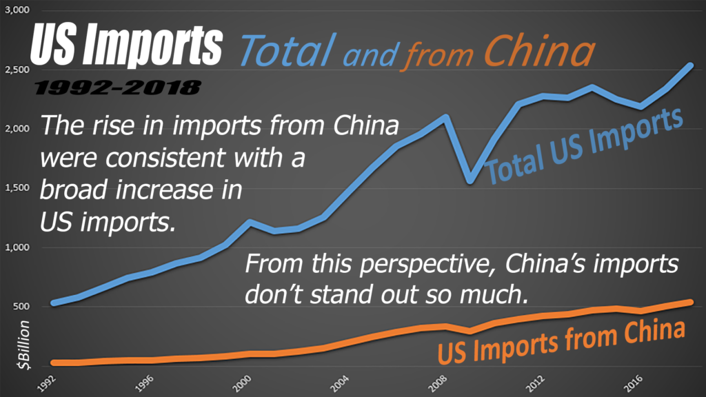China impact on US Trade-2