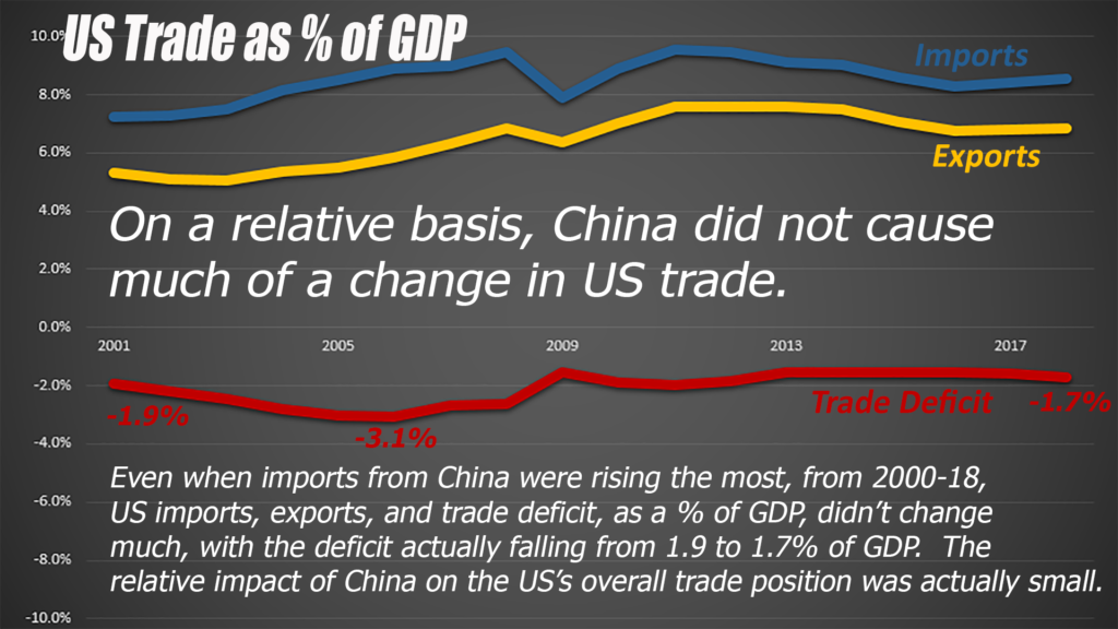 China impact on US Trade-4