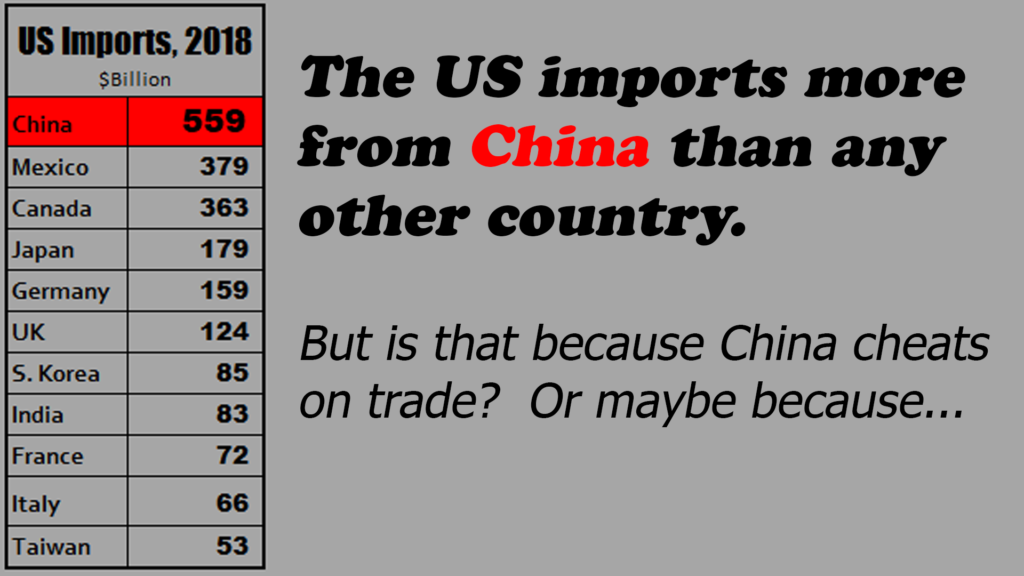 China impact on US Trade-5
