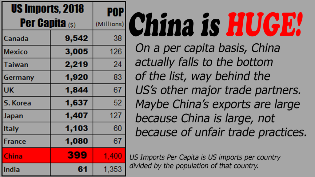 China impact on US Trade-6